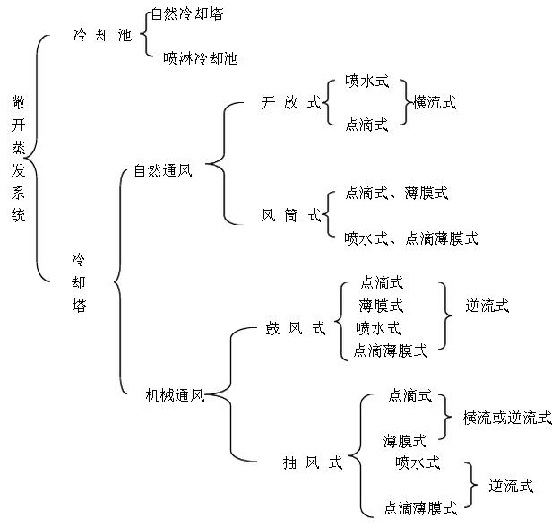 电路 电路图 电子 原理图 625_588