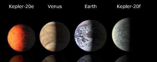 开普勒太空望远镜发现2颗地球大小行星