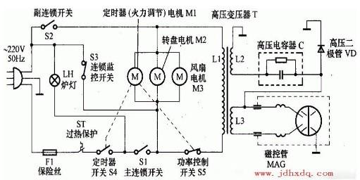 微波炉工作电路原理图